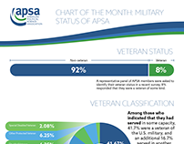 Data Visualization: APSA Charts