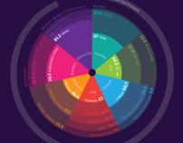 Fast Company x JESS3 Occupy Wall Street Infographic