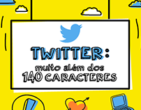 Infographic Twitter B-day