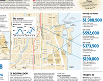 Graphics-Driven Design at the Chicago Tribune