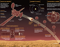 New Mars Mission Infographic