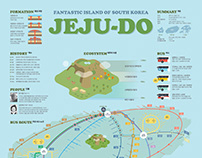 1808 Jeju-do Infographic Poster