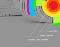 infographics for NIKE