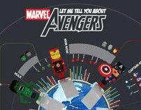 """[Artwork_003] Infographic _MARVEL COMICS """"AVENGERS"""""""