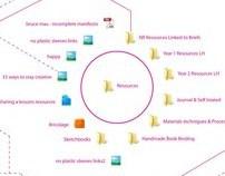 Google Docs Curriculum