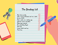 The Breakup List