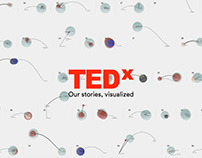 TEDx – Our stories, visualized
