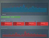 Paramount International Analytics UI Design