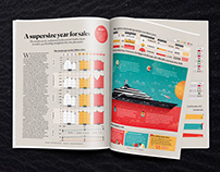 BOAT Magazine - A Supersize Year for Sales