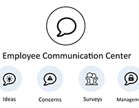 Employee Communication Center