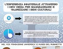 Poster - Esperienza immateriale attraverso New Media.