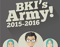 BKI's Army Avatar