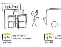 Storyboarding and Process Visualization