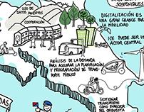 GIZ Costa Rica - Interviews with Delegates