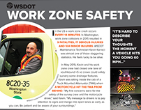 Work Zone Safety Awareness Poster