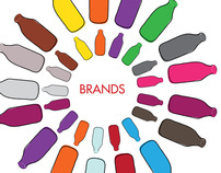 Understanding what is Branding?