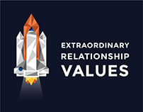 Extraordinary Relationship Values Posters