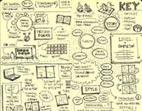 Sketchnotes [Various]