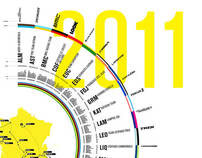 2011 Tour de France Graphics