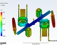 Autodesk Moldflow Toys Analysis