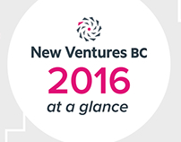New Ventures BC Infographic