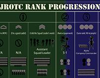 JROTC Infographic