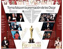 Toma Falsa - El Popular