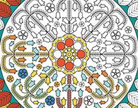 Esprit Mandala