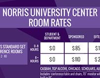 Norris Venues Rate Sheet