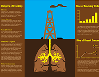 DANGERS OF FRACKING BROCHURE