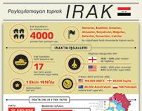 Paylaşılamayan Toprak - Irak