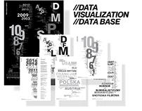 data visualization / base of watched movies