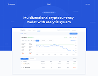 DASHBOARD • WALLET • CRYPTOCURRENCY • BITCOIN • UI/UX