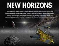 Infographic - New Horizons Space Mission