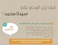 Infographic Poster Prophet MohammedRevelation