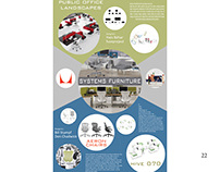 Presentation Techniques: Systems Furniture Poster