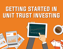 [INFOGRAPHIC] Securities Commission Unit Trust x iMoney