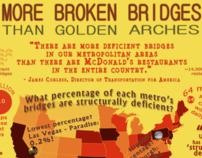 More Broken Bridges Than Golden Arches
