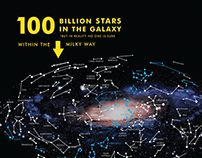 To Infinity and Beyond : Stars Infographic