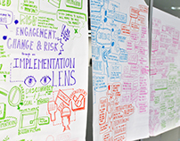 Graphic Recording: IRISS Implementation Workshop