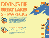 Diving the Great Lakes Shipwrecks