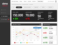 Dimo Statistic Monitoring Dashboard