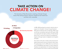 UNB Action on Climate Change