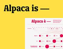 Alpaca is —