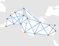 Mediterranean Network Identity Proposal