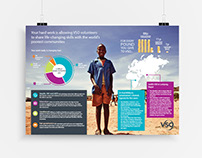 VSO - ANNUAL REPORT + INFOGRAPHICS