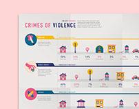 Sin City Presents: Crimes of Violence