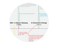 Kubrick Infographic