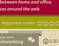 Good.is Infographics: Self Project