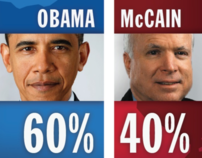 Election Results | Infographic